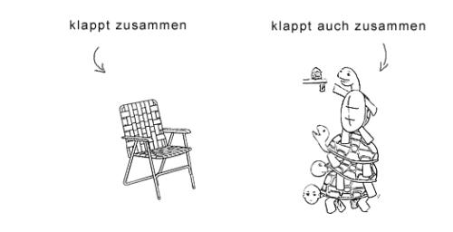 klappen-meaning
